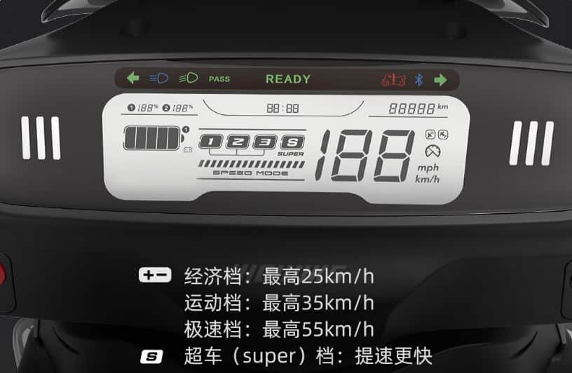marcador moto xiaomi
