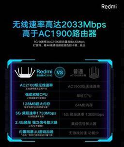velocidad router redmi