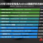 Los 10 mejores teléfonos en AnTuTu mayo del 2020