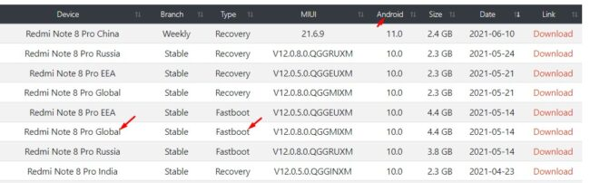 descarga rom fastboot con android 10